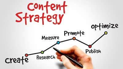 Construct an Effective Content Strategy